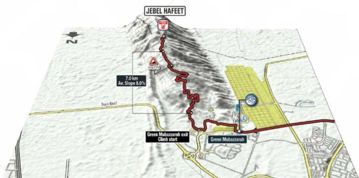 """Résultat de recherche d'images pour """"Jebel Hafeet climb"""""""