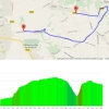 Amstel Gold Race 2015: Route and profile final 10 kilometres