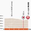 Critérium du Dauphiné 2014 Last kilometres stage 5: Sisteron - La Mure
