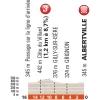 Critérium du Dauphiné 2015 Final kilometres stage 1 - source:letour.fr