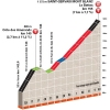 Critérium du Dauphiné 2015 Final kilometres 7th stage - source:letour.fr
