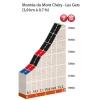 Critérium du Dauphiné 2016 - Profile Prologue: Les Gets - Les Gets - source:letour.fr