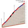 Critérium du Dauphiné 2018 Stage 4: Details Col du Mont Noir - source: letour.fr