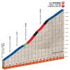 Critérium du Dauphiné 2018 stage 6: Details La Rosière climb - source:letour.fr