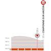 Critérium du Dauphiné 2019: last 5 kilometres stage 2 - source: criterium-du-dauphine.fr