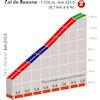 Critérium du Dauphiné 2019: last climb stage 6, Col de Beaune - source: criterium-du-dauphine.fr