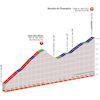 Critérium du Dauphiné 2019: finale stage 8 - source: criterium-du-dauphine.fr