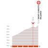 Critérium du Dauphiné 2020: finale stage 1 - source: criterium-du-dauphine.fr
