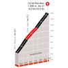 Critérium du Dauphiné 2020: Col de Plan Bois - source: criterium-du-dauphine.fr