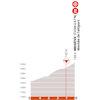 Critérium du Dauphiné 2020: finale - source: criterium-du-dauphine.fr