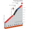 Critérium du Dauphiné 2021: Col de Peyra Taillade stage 2 - source: criterium-du-dauphine.fr