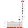 Critérium du Dauphiné 2021: finish stage 4 - source: criterium-du-dauphine.fr