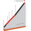 Critérium du Dauphiné 2021: Col de Joux Plane stage 8 - source: criterium-du-dauphine.fr