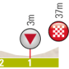 Critérium International 2014 stage 1: The last kilometres to the in finish Porto-Vecchio