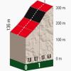 Eneco Tour 2014: Côte de la Redoute