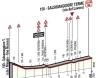 Giro 2014 stage 10: Last kilometres to Salsomaggiore Terme