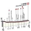 Giro 2014 stage 11: Last kilometres to Savona