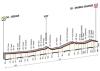 Giro 2014 Profile stage 13: Fossano - Rivarolo Canavese