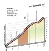 Giro 2014 stage 14: Climb details Bielmonte