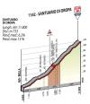 Giro 2014 stage 14: Climb details Santuario di Oropa