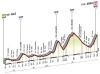 Giro 2014: Mountains in stage 14: To Oropa