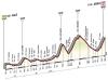 Giro 2014 Profile stage 14: Agliè - Oropa
