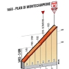 Giro 2014 stage 15: Last kilometres of the Plan di Montecampione