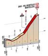 Giro 2014 stage 16: Last kilometres