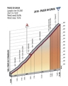 Giro 2014 Stage 16: Climb details of the Passo di Gavia