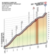 Giro 2014 Stage 16: Clim details of the Val Martello / Martelltal