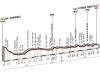 Giro 2014 profile stage 17: Sarnonico - Vittorio Veneto