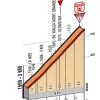 Giro 2014 stage 18: Last kilometres to Rifugio Panarotta