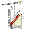 Giro 2014 stage 18: Climb details of the Passo del Redebus