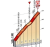 Giro 2014 stage 19: Last kilometres at the Cima Grappa