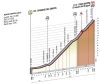 Giro 2014 Profile stage 19: ITT from Bassano del Grappa to Cima Grappa
