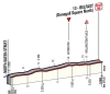 Giro 2014 stage 2: Last kilometres in Belfast
