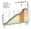 Giro 2014 stage 20: Climb details of the Sella Rozza