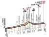 Giro 2014 stage 21: Last kilometres in Trieste