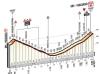 Giro 2014 stage 5: Last kilometres in Viggiano