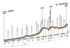 Giro 2014: Stage 5 – The first mountains