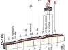 Giro 2014 stage 7: Last kilometres to Foligno