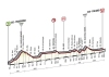 Giro 2014: Profile stage 7 Frosinone - Foligno