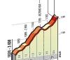 Giro 2014 stage 8: Last kilometres to Montecopiolo
