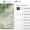 Giro 2014: Climb to Cippo di Carpegna at Strava