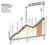 Giro 2014 stage 8: Climdetails of the Montecoppiolo