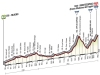 Giro 2014: Mountains in stage 8: i.e. Cippo di Carpegna
