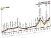Giro 2014 Profile stage 8: Foligno - Montecopiolo