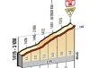 Giro 2014 Stage 9: Last kilometres to Sestola
