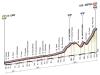 Giro 2014 Profile stage 9: Lugo - Sestola