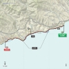 Giro d'Italia 2015 Route stage 1: San Lorenzo Al Mare - San Remo - source gazetta.it